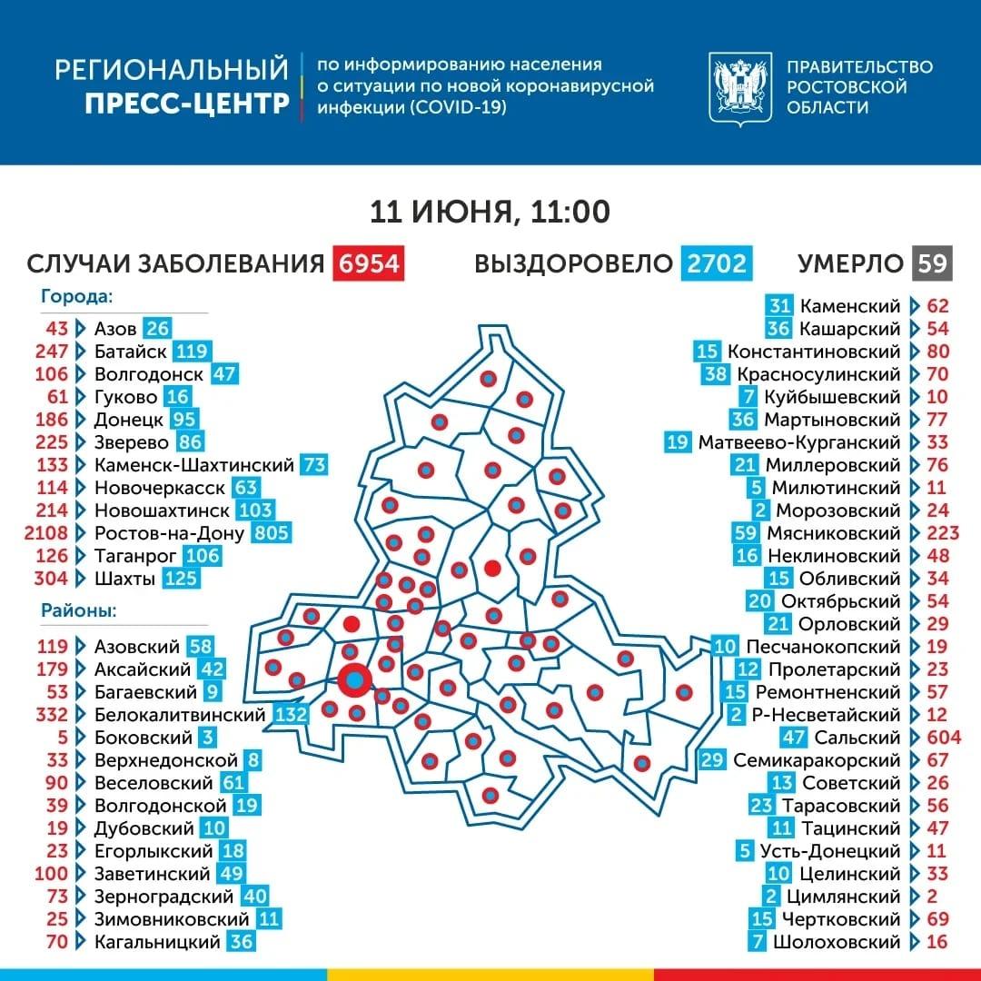Число инфицированных COVID-19 в Ростовской области на 11 июня выросло на 220