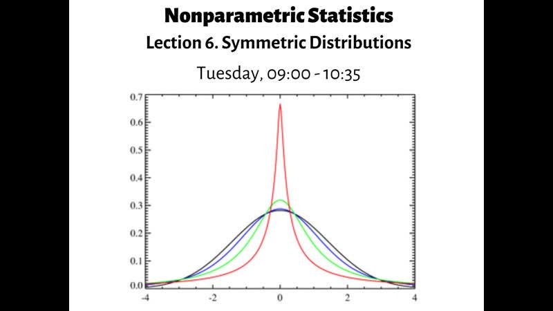 Nonparametric Statistics Lection 6