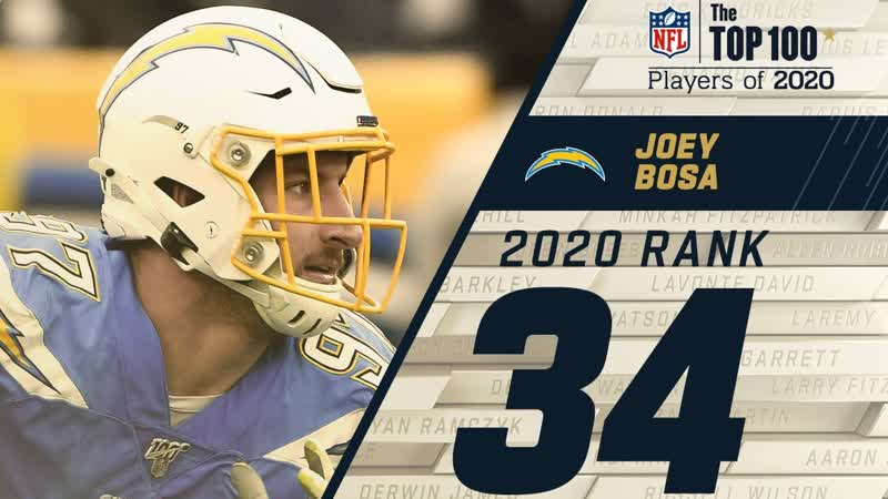34 Joey Bosa DE Chargers Top 100 NFL Players of 2020