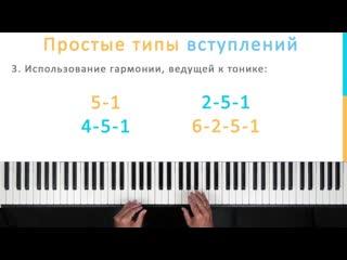 """Как сочинить простое вступление Курс """"Мастер Аранжировки"""" Урок 16/1"""