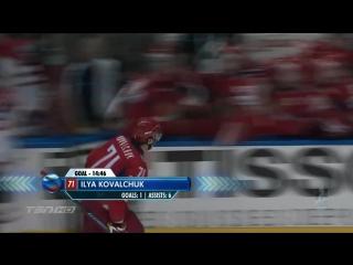 Канада - Россия 4:5. Финал чемпионата мира по хоккею с шайбой 2008