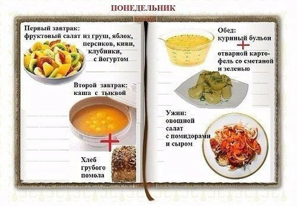 Рацион питания на неделю