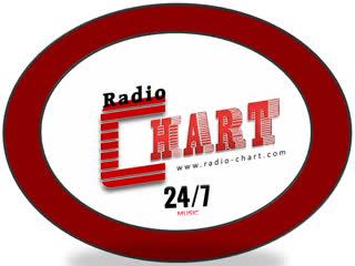 RADIO-CHART  24/7 Live Radio | In Hip Hop, Afro Beats, R&B, Dancehall/Reggae Top 40 & Classic Hits.