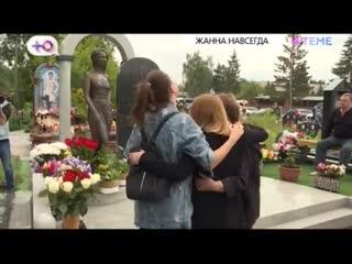 Как живет семья Жанны Фриске после трагедии  #ВТЕМЕ