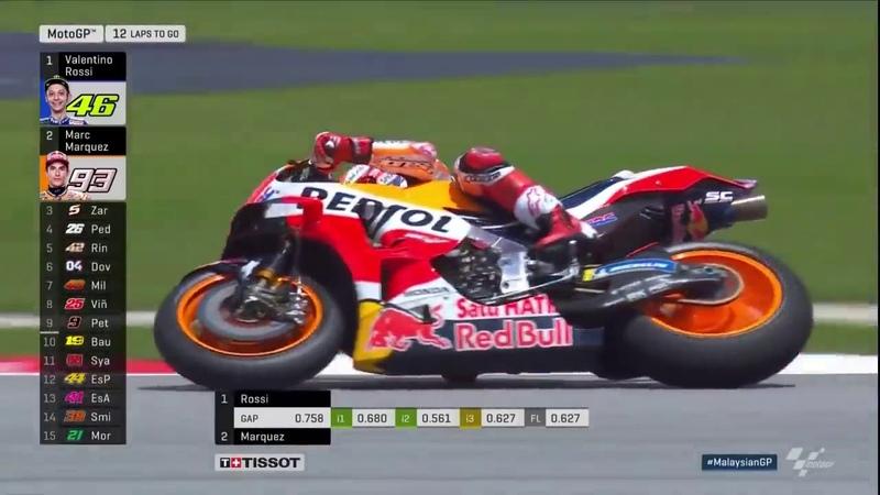 MotoGp Sepang Malaysia 2018 ( Rossi Crash )