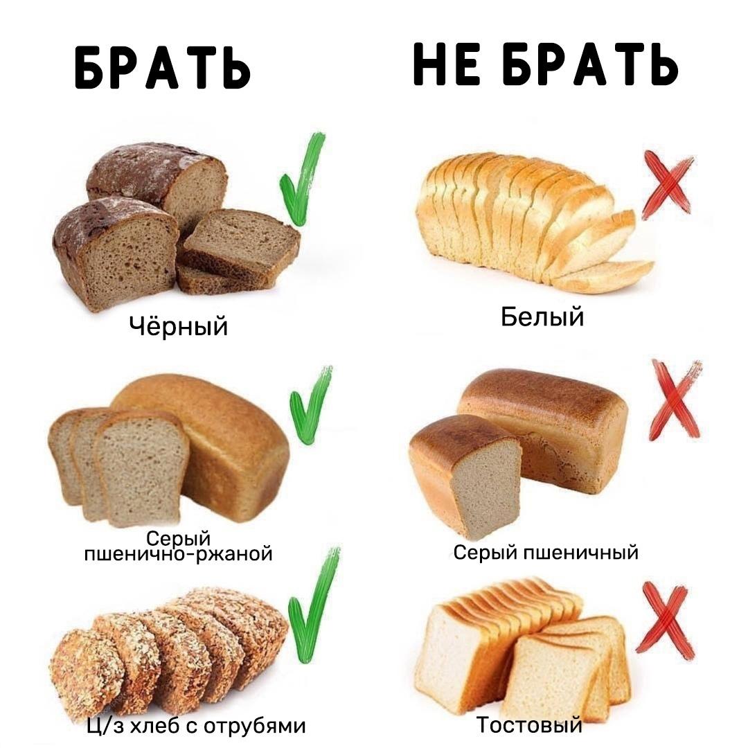 Выбираем хлеб правильно, чтобы не навредить фигуре