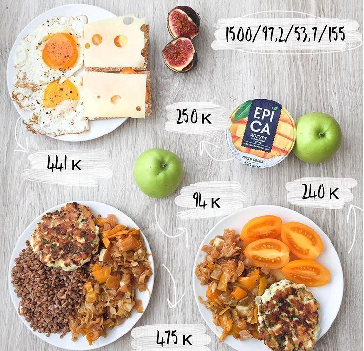 Рацион на 1500 калорий