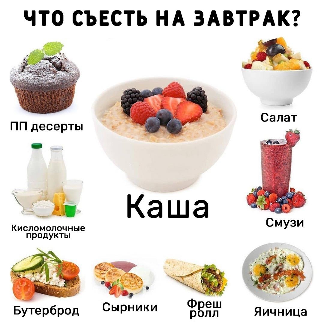 Правильный завтрак в начале дня «запускает» метаболизм и активизирует работу организма на целый день, поэтому начинаем его правильно!