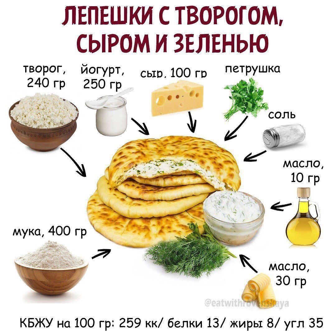 Лепешки с творогом, сыром и зеленью