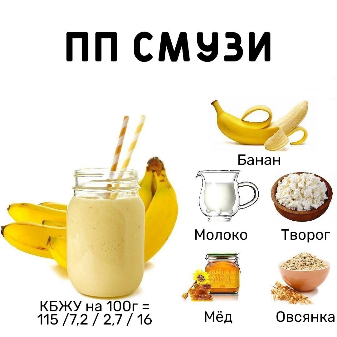 Отличное и вкуснейшее решение для завтрака, первого перекуса или коктейля после тренировки