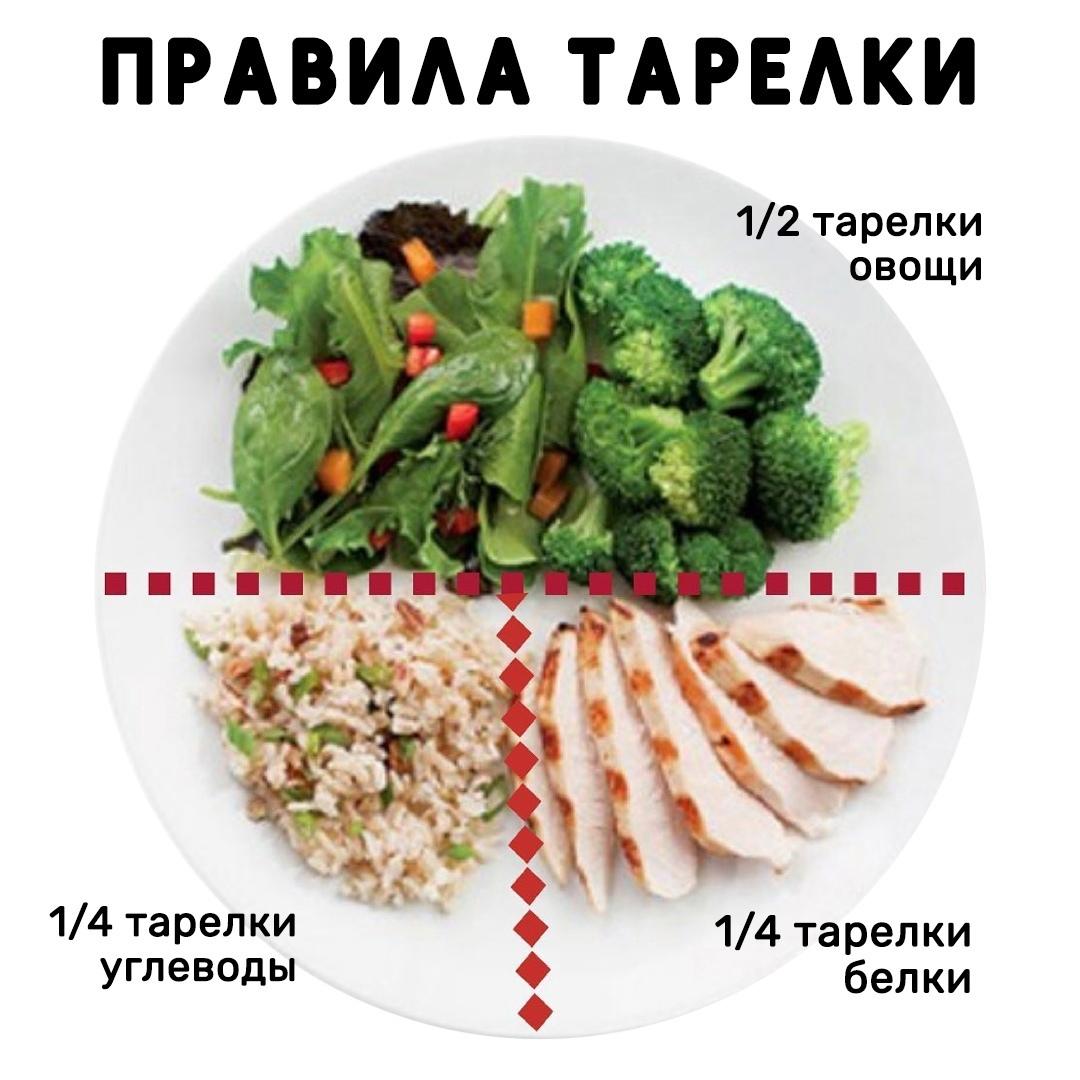 Для тех кому сложно питаться по жесткому меню, кто хочет иметь возможность менять самостоятельно нужный приём пищи