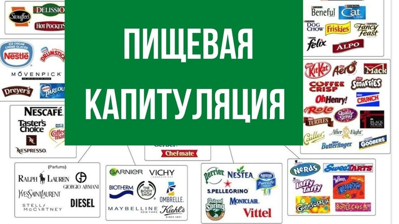 Как корпорации захватили российский рынок